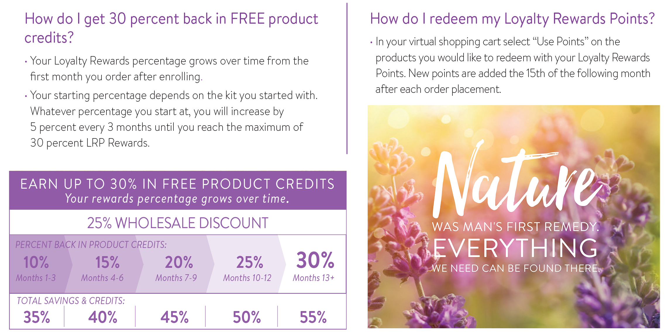 doTERRA Janelle Ledwidge LRP FAQ Loyalty Rewards Program